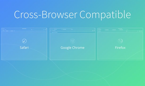 Browser Compatability